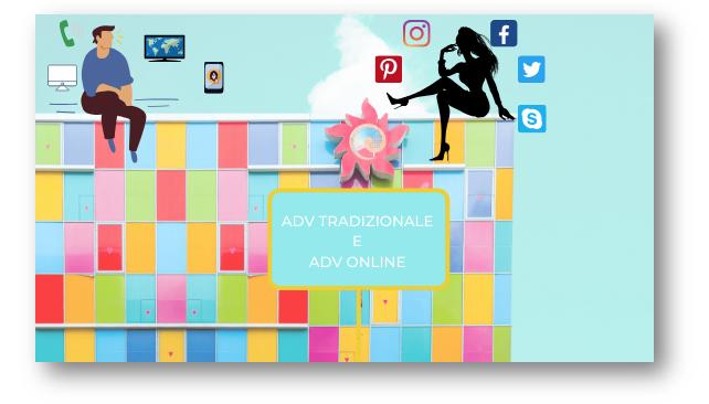Quali sono i vantaggi della pubblicità tradizionale e pubblicità online?
