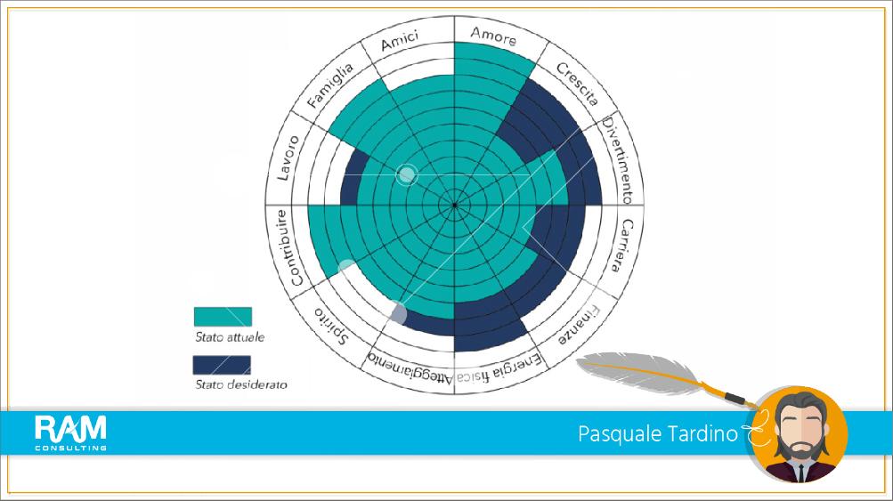 https://ram-consulting.org/wp-content/uploads/2021/06/pasquale_Tavola-disegno-1-01-01-01.jpg
