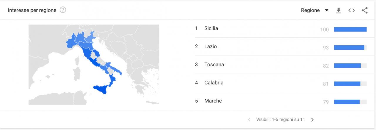 google trends- regioni